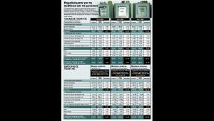 Ηλεκτροσόκ σε δόσεις από τη ΔΕΗ